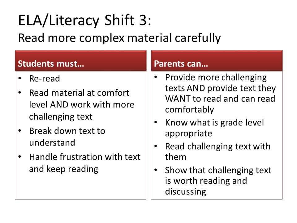 ELA/Literacy Shift 3: Read more complex material carefully Re-read Read material at comfort level AND work with more challenging text Break down text to understand Handle frustration with text and keep reading Provide more challenging texts AND provide text they WANT to read and can read comfortably Know what is grade level appropriate Read challenging text with them Show that challenging text is worth reading and discussing Students must… Parents can…
