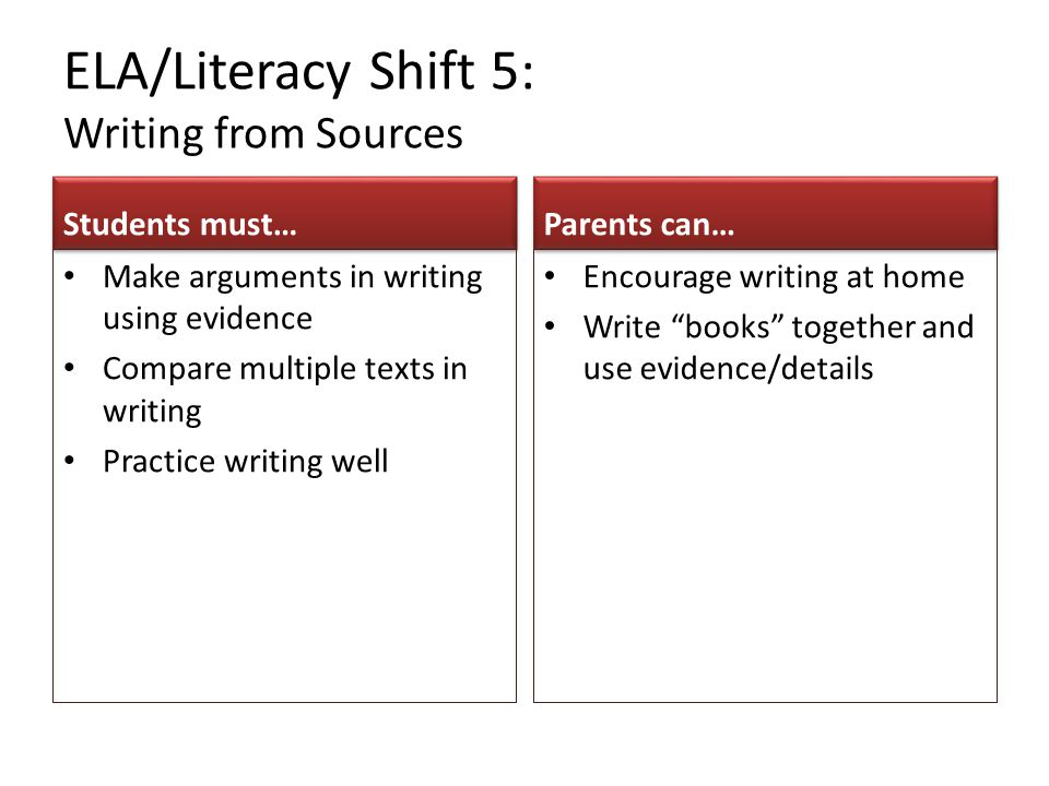ELA/Literacy Shift 5: Writing from Sources Students must… Make arguments in writing using evidence Compare multiple texts in writing Practice writing well Parents can… Encourage writing at home Write books together and use evidence/details