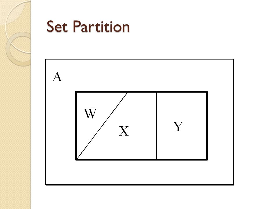 Set Partition