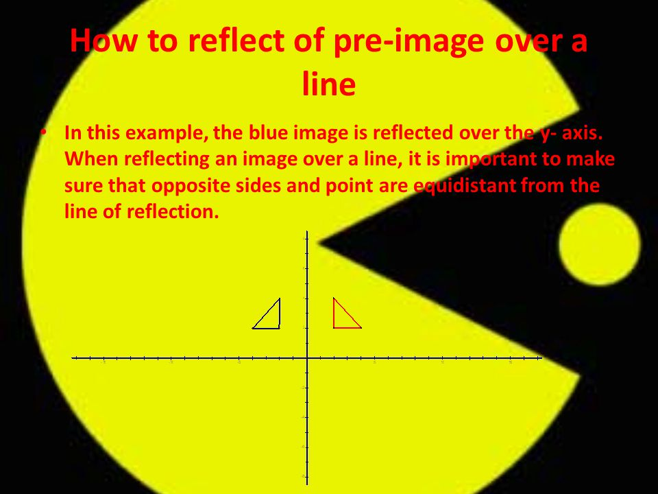 How to reflect of pre-image over a line In this example, the blue image is reflected over the y- axis.