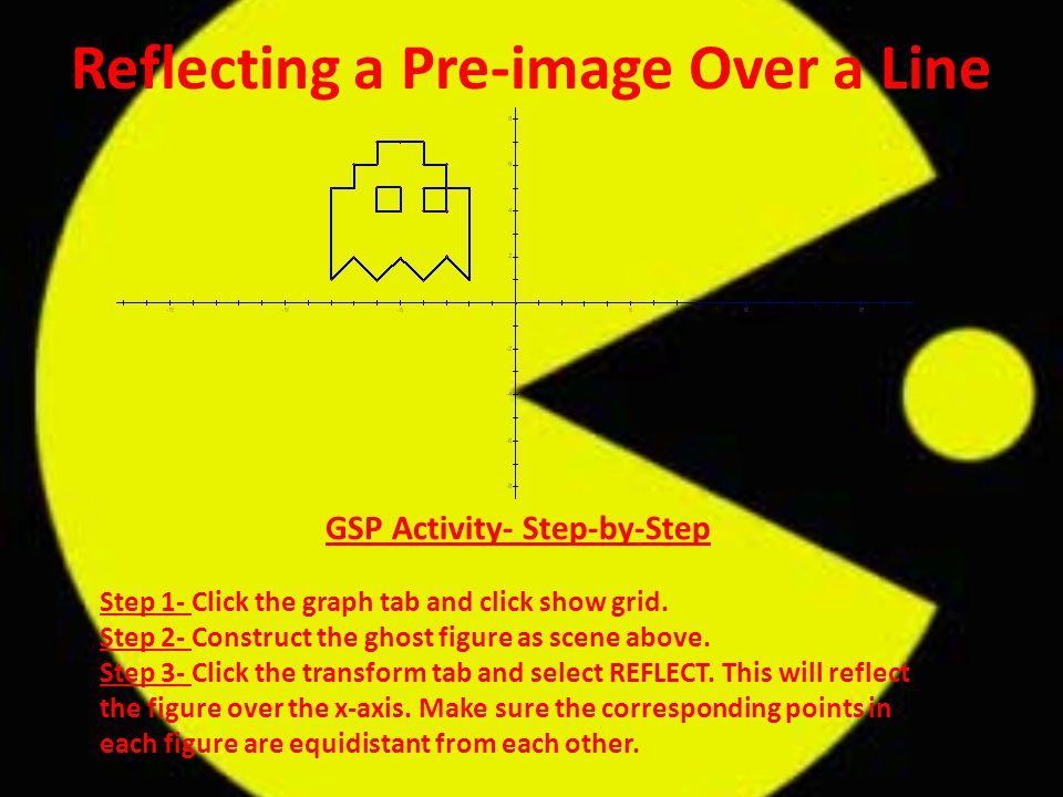 Reflecting a Pre-image Over a Line GSP Activity- Step-by-Step Step 1- Click the graph tab and click show grid.