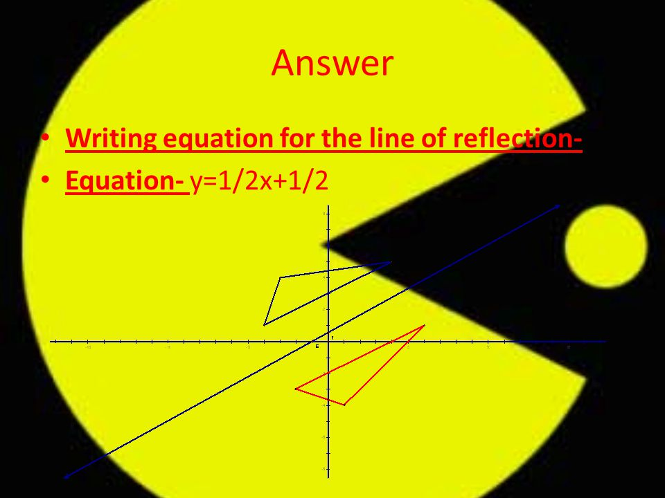 Answer Writing equation for the line of reflection- Equation- y=1/2x+1/2