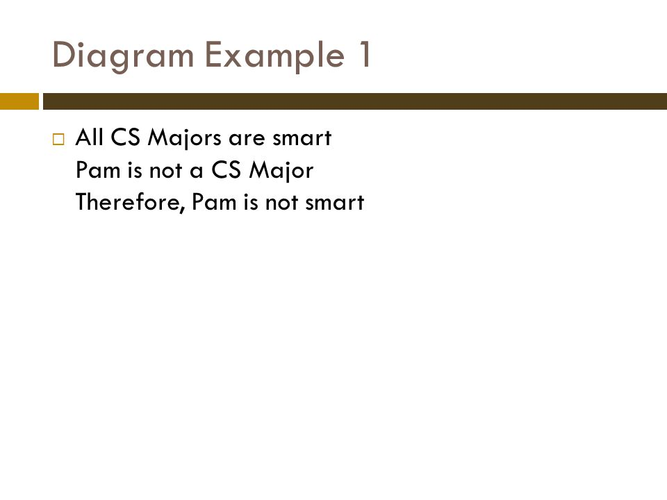 Diagram Example 1  All CS Majors are smart Pam is not a CS Major Therefore, Pam is not smart
