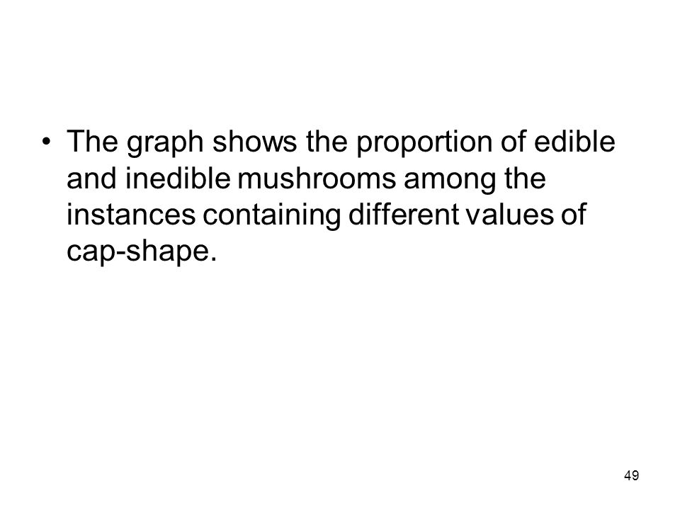 The graph shows the proportion of edible and inedible mushrooms among the instances containing different values of cap-shape.