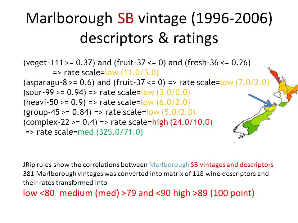 Marlborough SB vintage (1996-2006) descriptors & ratings (veget-111 >= 0.37) and (fruit-37 <= 0) and (fresh-36 <= 0.26) => rate scale=low (11.0/3.0) (