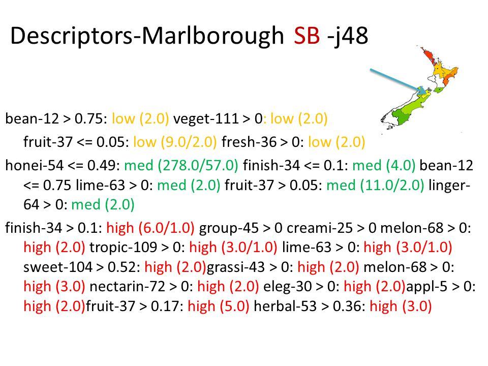 Descriptors-Marlborough SB -j48 bean-12 > 0.75: low (2.0) veget-111 > 0: low (2.0) fruit-37 0: low (2.0) honei-54 0: med (2.0) fruit-37 > 0.05: med (11.0/2.0) linger- 64 > 0: med (2.0) finish-34 > 0.1: high (6.0/1.0) group-45 > 0 creami-25 > 0 melon-68 > 0: high (2.0) tropic-109 > 0: high (3.0/1.0) lime-63 > 0: high (3.0/1.0) sweet-104 > 0.52: high (2.0)grassi-43 > 0: high (2.0) melon-68 > 0: high (3.0) nectarin-72 > 0: high (2.0) eleg-30 > 0: high (2.0)appl-5 > 0: high (2.0)fruit-37 > 0.17: high (5.0) herbal-53 > 0.36: high (3.0)