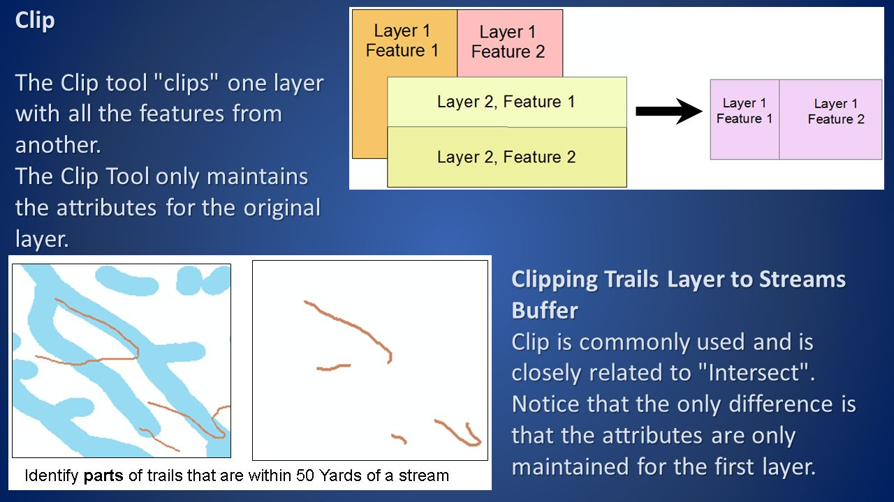Clip The Clip tool clips one layer with all the features from another.