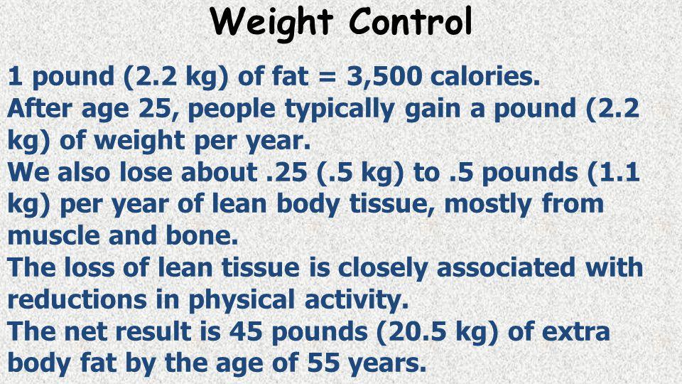 1 pound (2.2 kg) of fat = 3,500 calories.