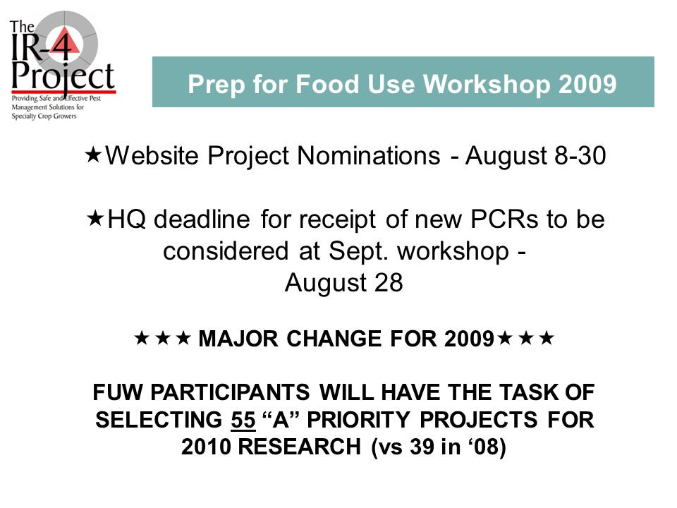 Prep for Food Use Workshop 2009  Website Project Nominations - August 8-30  HQ deadline for receipt of new PCRs to be considered at Sept. workshop -