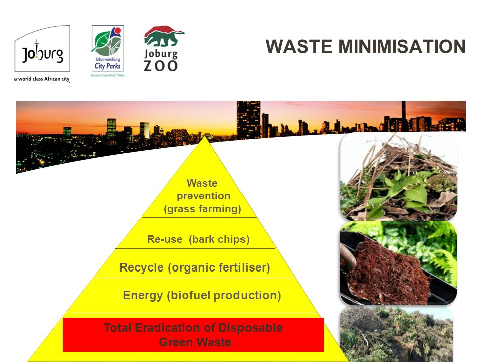 JCPZ SOURCES OF ORGANIC WASTE  Animal waste from the Zoo  Green waste from horticulture maintenance  Green waste from ecological maintenance  Food waste (animals and staff)