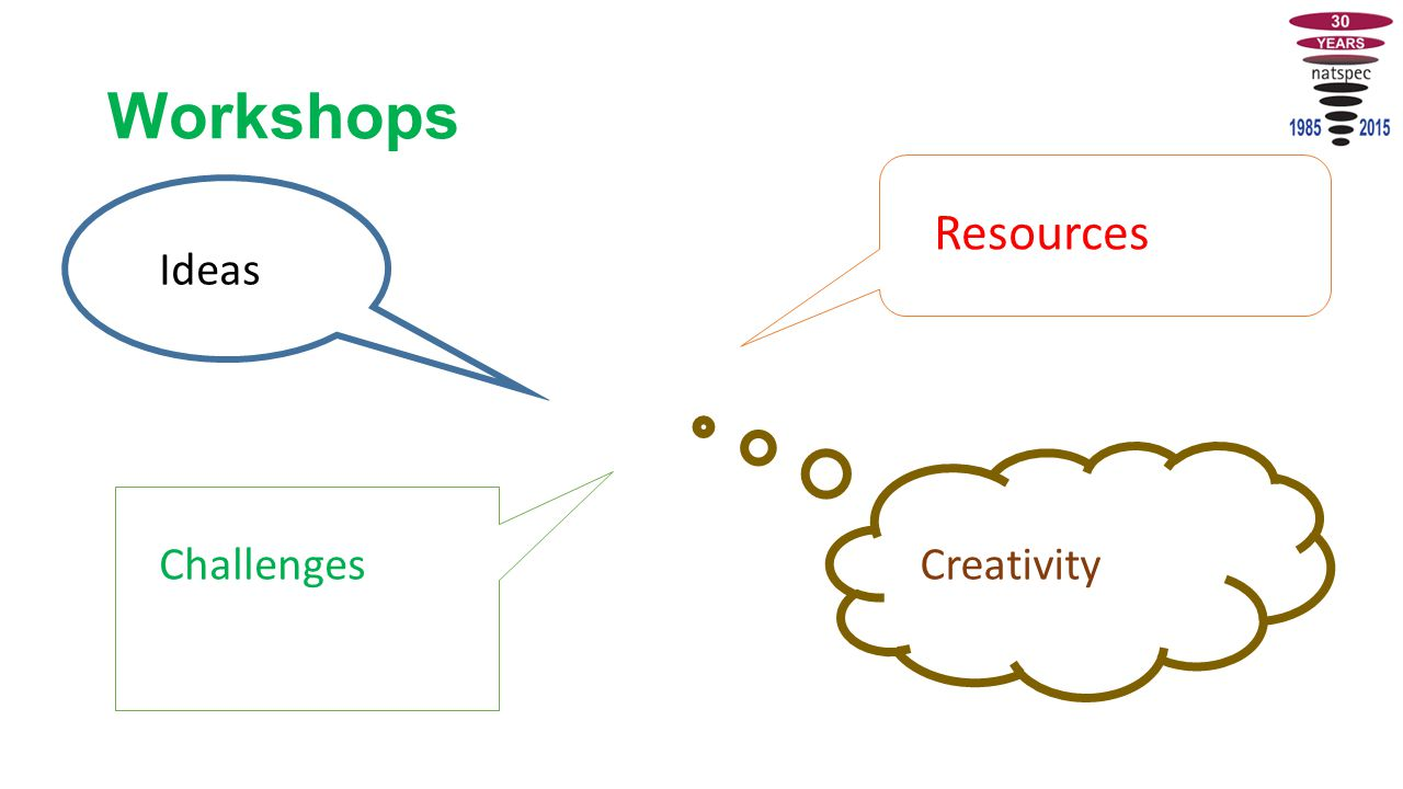 Workshops Ideas Resources ChallengesCreativity