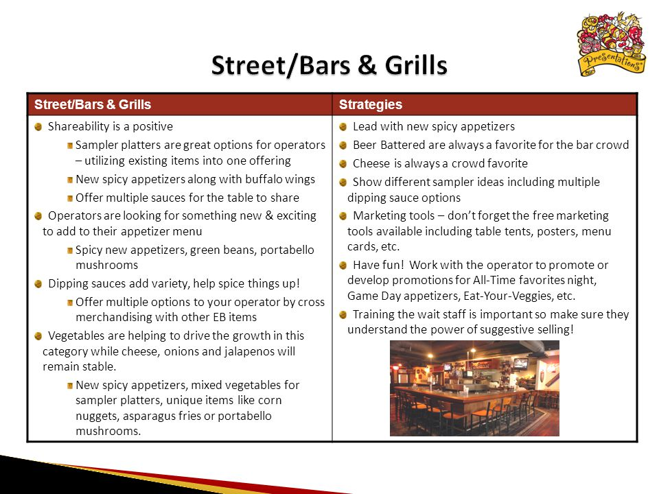 Street/Bars & GrillsStrategies Shareability is a positive Sampler platters are great options for operators – utilizing existing items into one offering New spicy appetizers along with buffalo wings Offer multiple sauces for the table to share Operators are looking for something new & exciting to add to their appetizer menu Spicy new appetizers, green beans, portabello mushrooms Dipping sauces add variety, help spice things up.