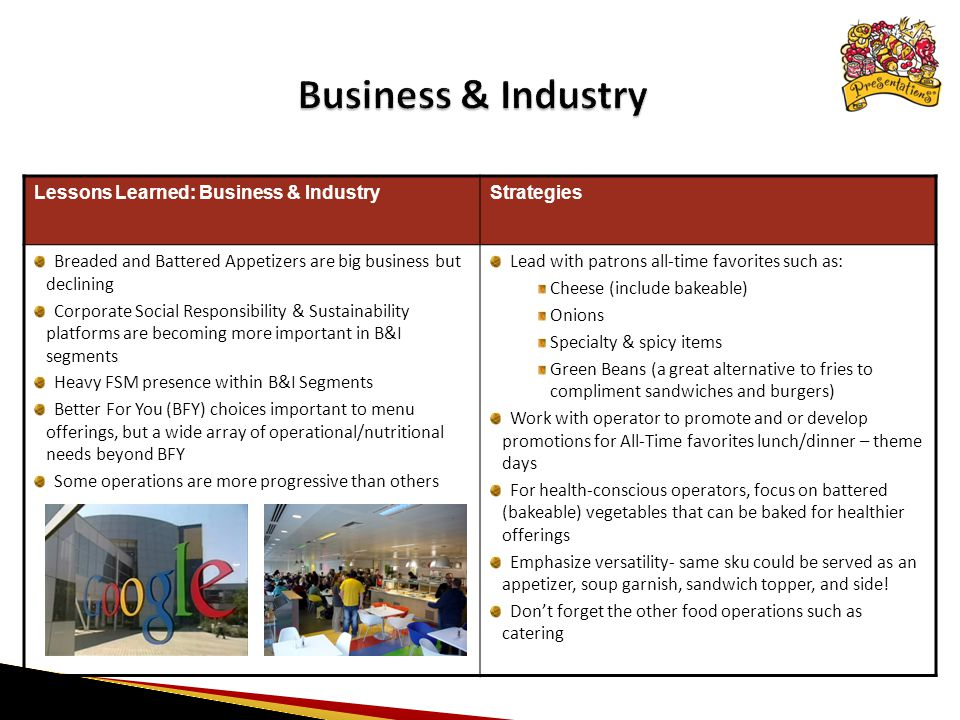 Lessons Learned: Business & IndustryStrategies Breaded and Battered Appetizers are big business but declining Corporate Social Responsibility & Sustainability platforms are becoming more important in B&I segments Heavy FSM presence within B&I Segments Better For You (BFY) choices important to menu offerings, but a wide array of operational/nutritional needs beyond BFY Some operations are more progressive than others Lead with patrons all-time favorites such as: Cheese (include bakeable) Onions Specialty & spicy items Green Beans (a great alternative to fries to compliment sandwiches and burgers) Work with operator to promote and or develop promotions for All-Time favorites lunch/dinner – theme days For health-conscious operators, focus on battered (bakeable) vegetables that can be baked for healthier offerings Emphasize versatility- same sku could be served as an appetizer, soup garnish, sandwich topper, and side.