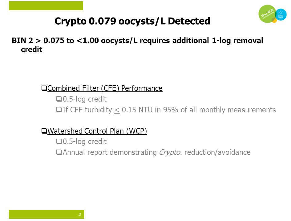 2 Crypto 0.079 oocysts/L Detected BIN 2 > 0.075 to <1.00 oocysts/L requires additional 1-log removal credit  Combined Filter (CFE) Performance  0.5-log credit  If CFE turbidity < 0.15 NTU in 95% of all monthly measurements  Watershed Control Plan (WCP)  0.5-log credit  Annual report demonstrating Crypto.