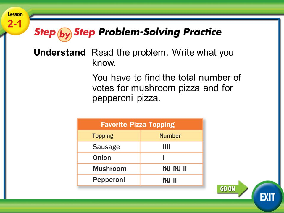 Lesson 2-1 Example 4 2-1 Understand Read the problem. Write what you know. You have to find the total number of votes for mushroom pizza and for peppe