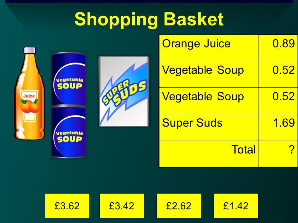 Shopping Basket £3.62£3.42£2.62£1.42 Orange Juice0.89 Vegetable Soup0.52 Vegetable Soup0.52 Super Suds1.69 Total?