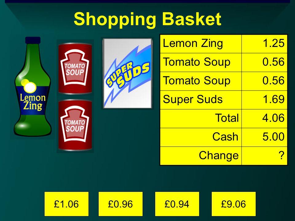 Shopping Basket £1.06£0.96£0.94£9.06 Lemon Zing1.25 Tomato Soup0.56 Tomato Soup0.56 Super Suds1.69 Total4.06 Cash5.00 Change?