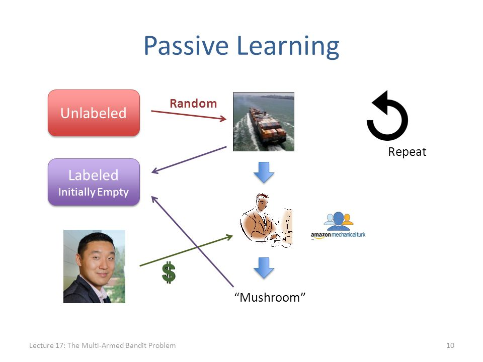 """Passive Learning Lecture 17: The Multi-Armed Bandit Problem10 """"Mushroom"""" Unlabeled Labeled Initially Empty Labeled Initially Empty Repeat Random"""