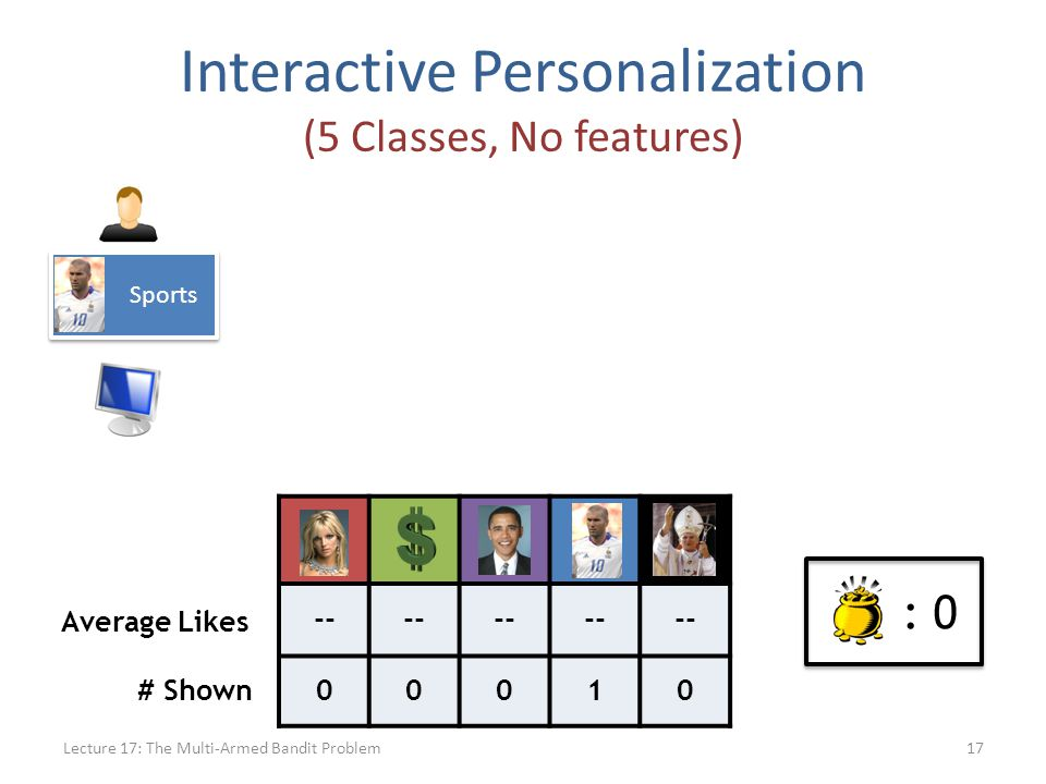 Sports -- 00010 # Shown Average Likes : 0 Interactive Personalization (5 Classes, No features) Lecture 17: The Multi-Armed Bandit Problem17
