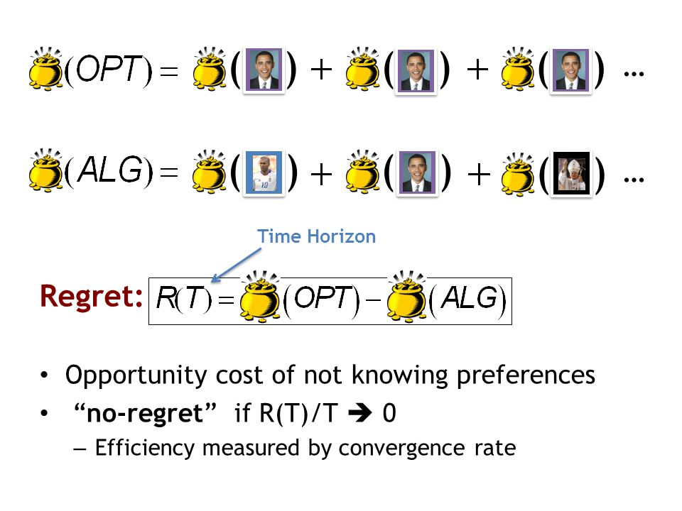 ( ) Opportunity cost of not knowing preferences no-regret if R(T)/T  0 – Efficiency measured by convergence rate Regret: Time Horizon ( ) … …