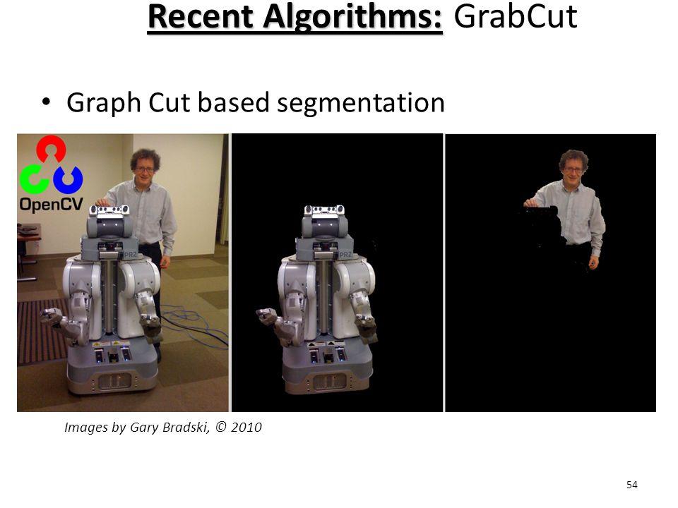 Graph Cut based segmentation 54 Recent Algorithms: Recent Algorithms: GrabCut Images by Gary Bradski, © 2010