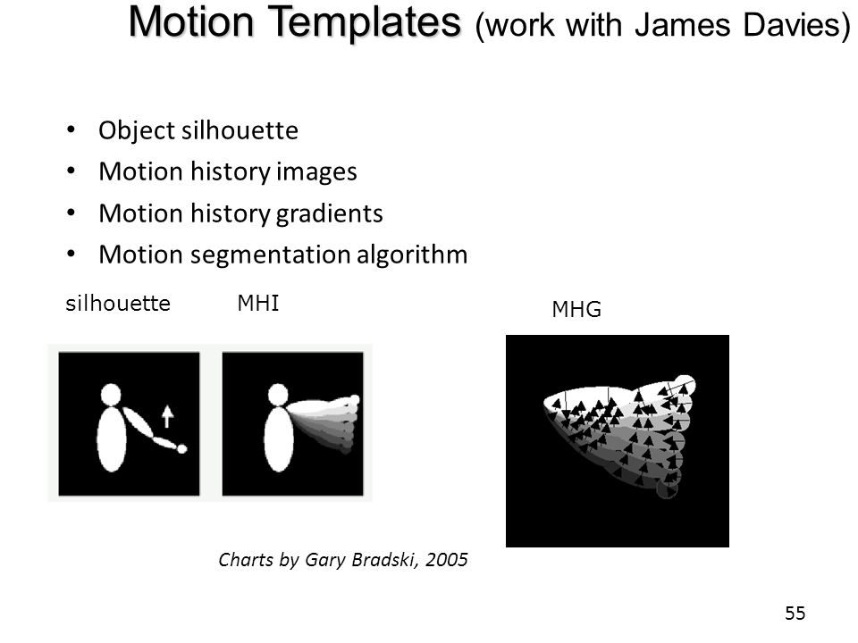 Motion Templates Motion Templates (work with James Davies) Object silhouette Motion history images Motion history gradients Motion segmentation algor