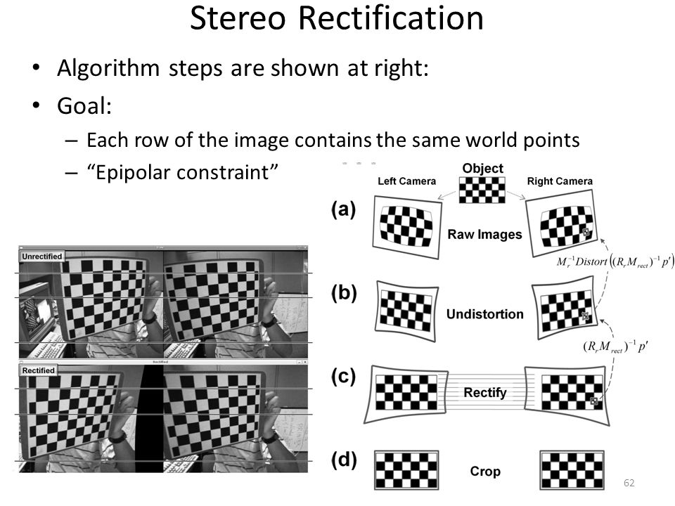 """Stereo Rectification Algorithm steps are shown at right: Goal: – Each row of the image contains the same world points – """"Epipolar constraint"""" 62 Resul"""