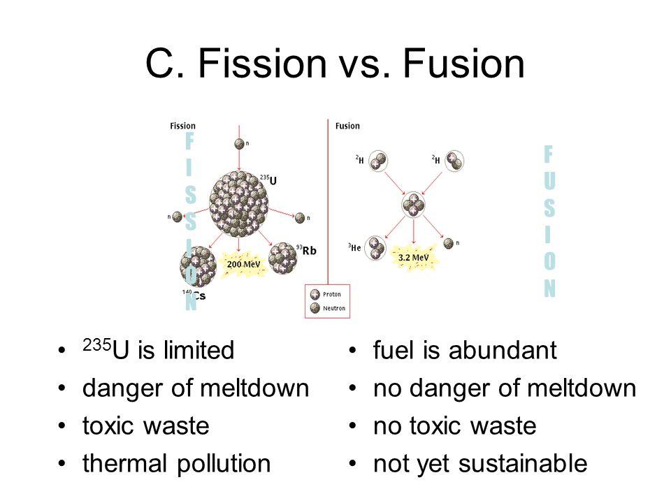 C. Fission vs.