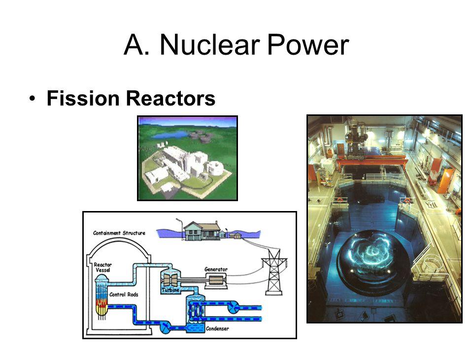 A. Nuclear Power Fission Reactors