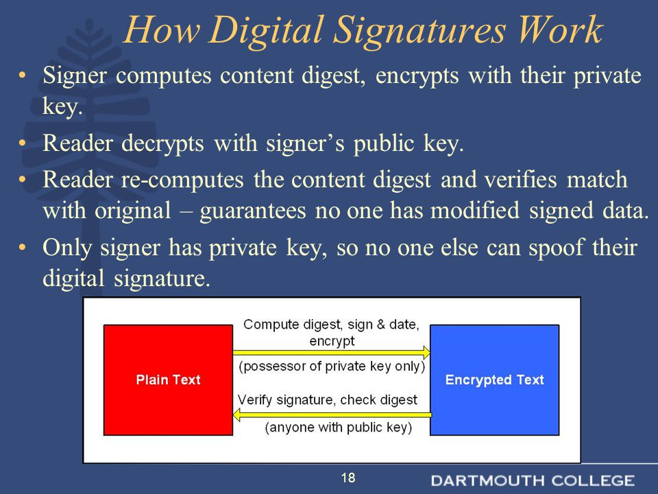 18 How Digital Signatures Work Signer computes content digest, encrypts with their private key. Reader decrypts with signer's public key. Reader re-co