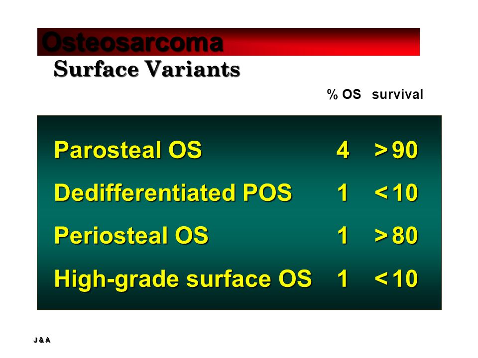 Parosteal OS4>90 Dedifferentiated POS1<10 Periosteal OS1>80 High-grade surface OS1<10 % OS survival J & A Osteosarcoma Surface Variants Surface Varian