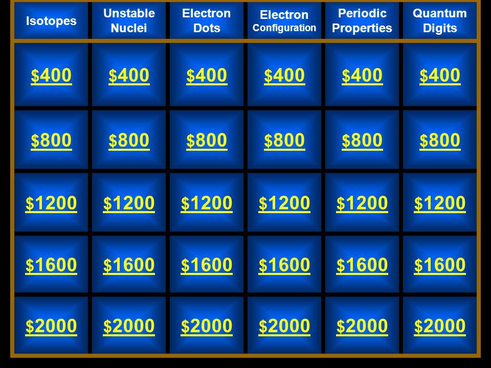 Orbitals in Space Quantum Numbers Electron Configurations Electrons Nuclear Reactions Nuclear Particles $ 200 $ 200$200 $ 200 $ 200 $400 $ 400$400 $ 400$400 $600 $ 600$600 $ 600 $ 600 $ 600 $800 $ 800$800 $ 800 $ 800 $ 800 $ 1000$1000 $ 1000 $ 1000 $ 1000 $ 1000