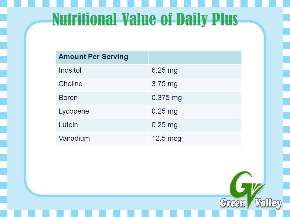 Nutritional Value of Keva Daily Plus Amount Per Serving Vitamin A2000 IU Vitamin C31.25 mg Vitamin D250 IU Vitamin E28.25 IU Vitamin K10 mcg Thiamin1.