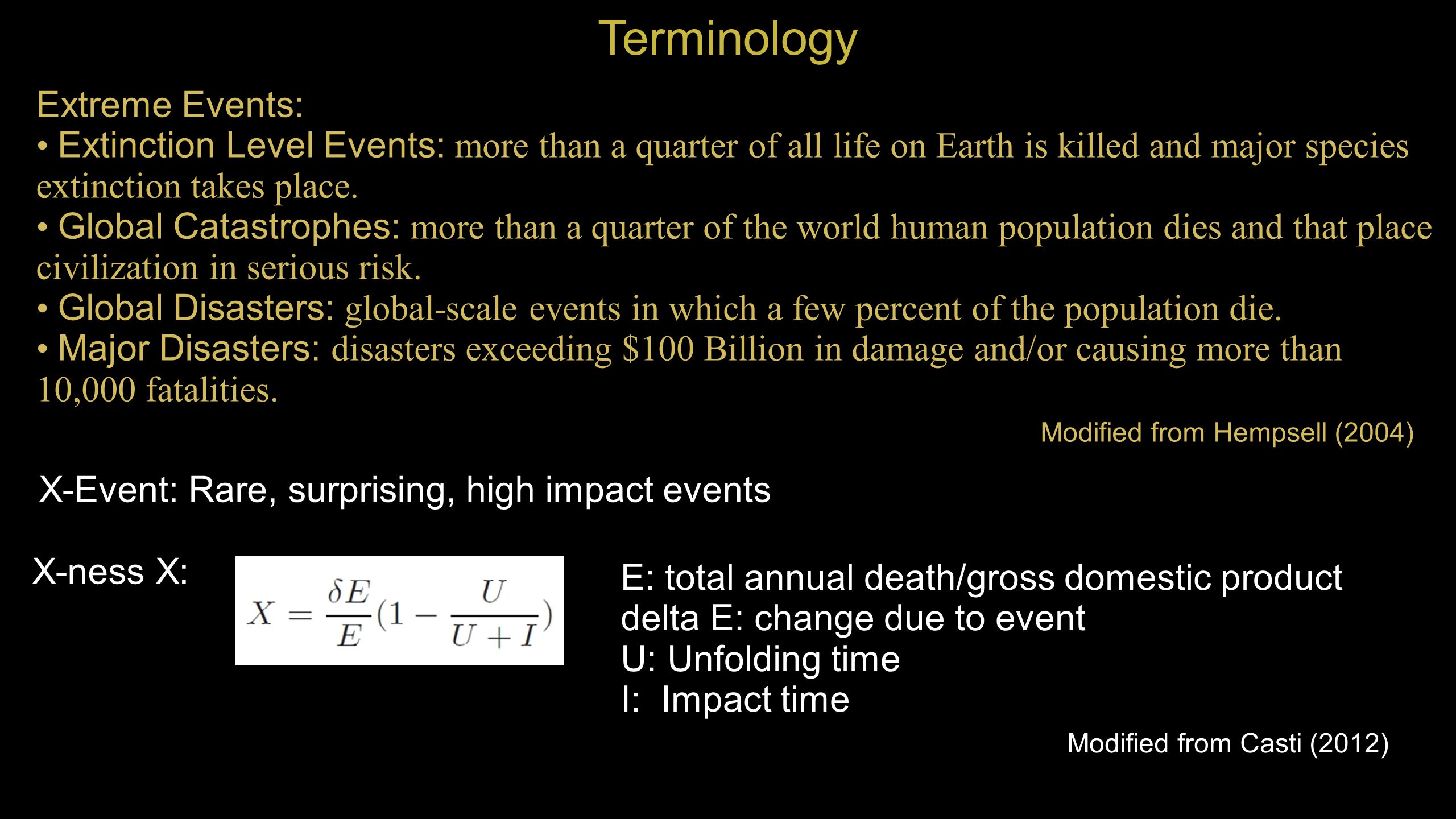 Measuring Impacts