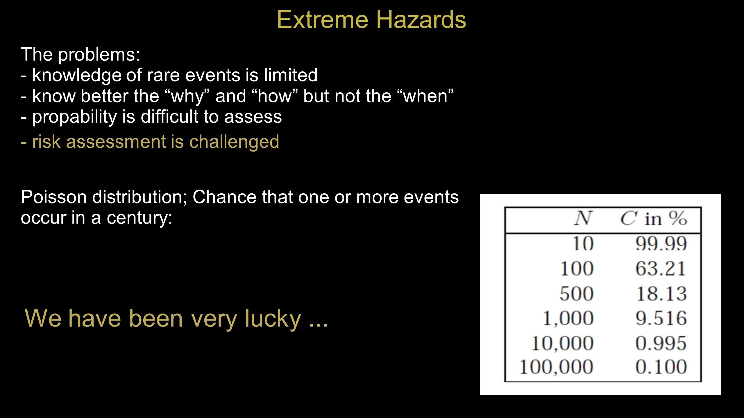 - landslides - tsunamis - earthquakes - volcanic eruptions Extreme Geohazards