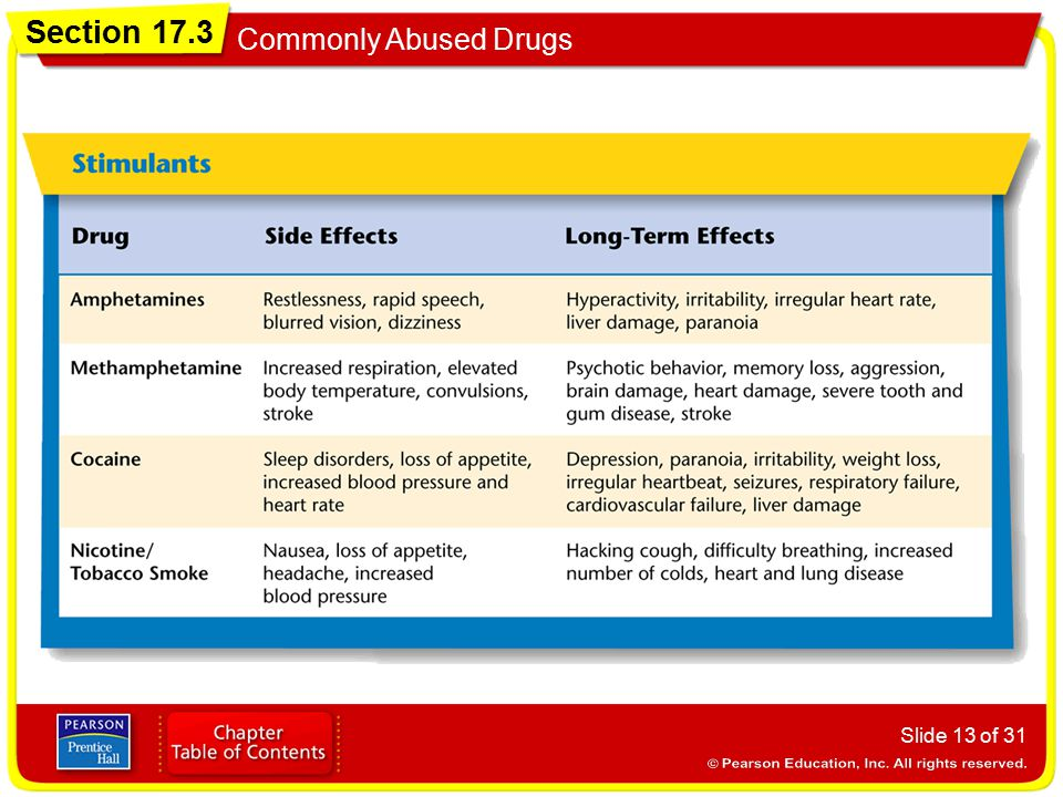 Section 17.3 Commonly Abused Drugs Slide 13 of 31