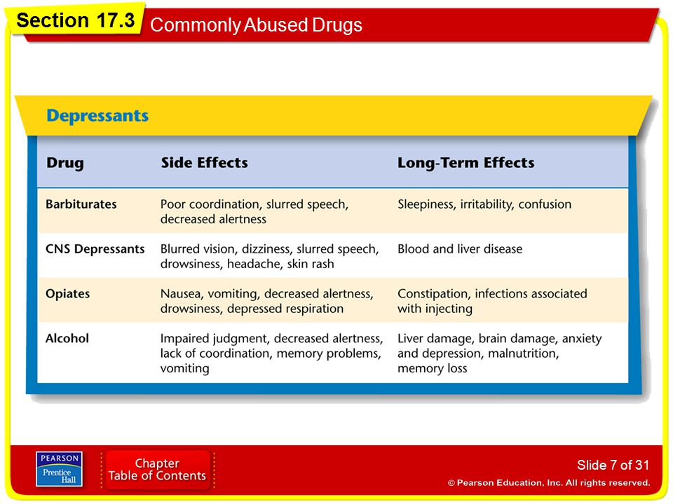 Section 17.3 Commonly Abused Drugs Slide 7 of 31