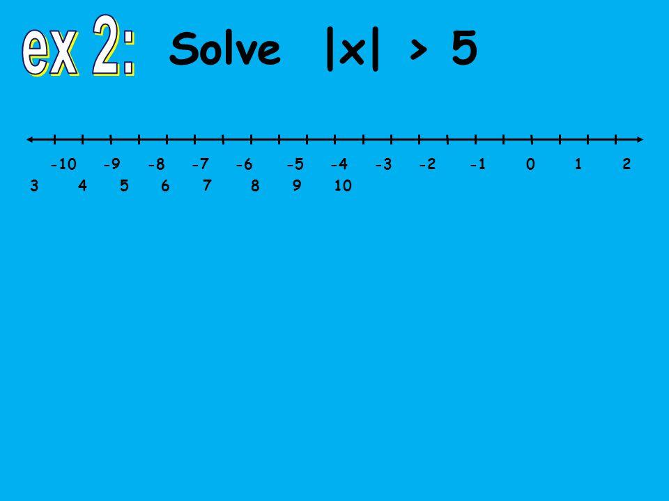 -10 -9 -8 -7 -6 -5 -4 -3 -2 -1 0 1 2 3 4 5 6 7 8 9 10 Solve |x| > 5