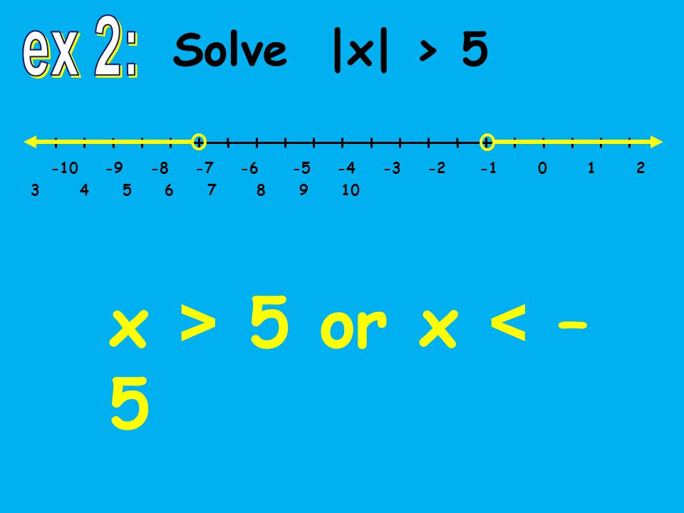 -10 -9 -8 -7 -6 -5 -4 -3 -2 -1 0 1 2 3 4 5 6 7 8 9 10 Solve |x| > 5 x > 5 or x < – 5