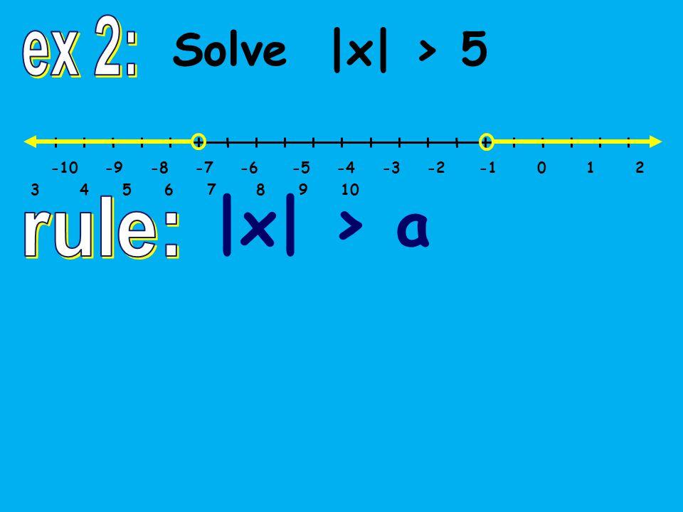 -10 -9 -8 -7 -6 -5 -4 -3 -2 -1 0 1 2 3 4 5 6 7 8 9 10 Solve |x| > 5 |x| > a