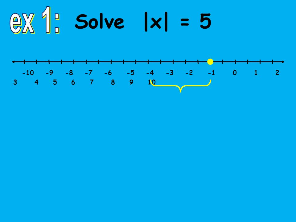 |5 – 4x| = 1