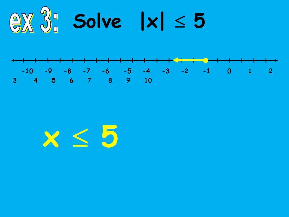 Solve |x|  5 -10 -9 -8 -7 -6 -5 -4 -3 -2 -1 0 1 2 3 4 5 6 7 8 9 10 x  5