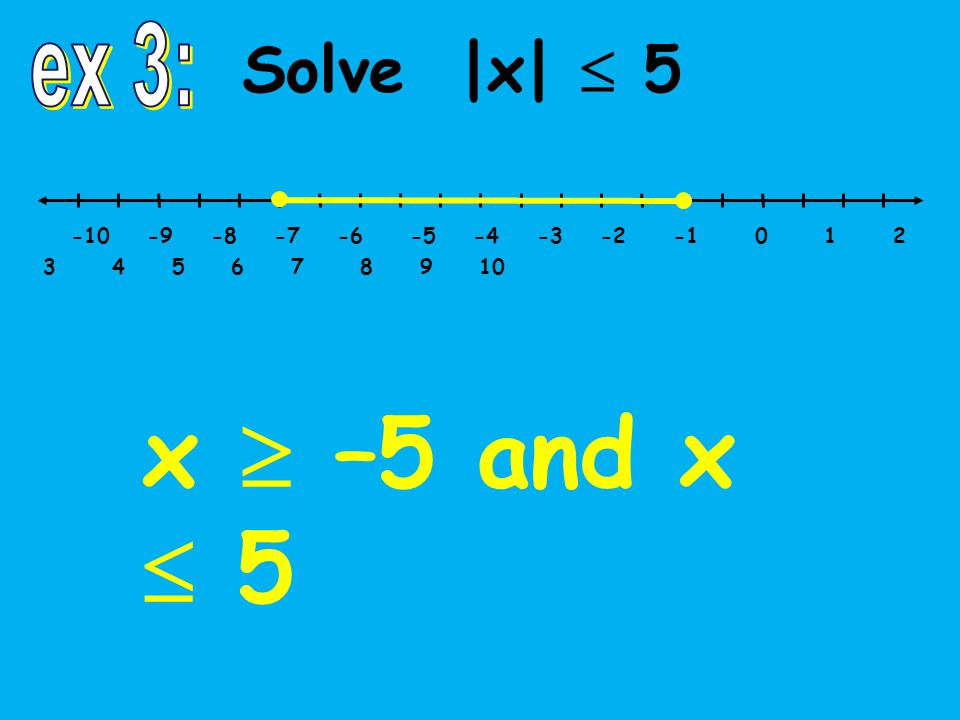 Solve |x|  5 -10 -9 -8 -7 -6 -5 -4 -3 -2 -1 0 1 2 3 4 5 6 7 8 9 10 x  –5 and x  5