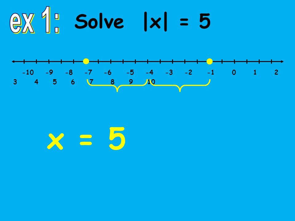 -10 -9 -8 -7 -6 -5 -4 -3 -2 -1 0 1 2 3 4 5 6 7 8 9 10 Solve |x| = 5 x = 5