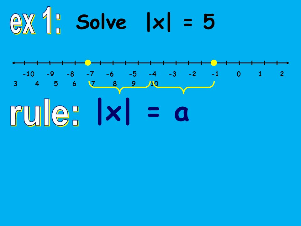 -10 -9 -8 -7 -6 -5 -4 -3 -2 -1 0 1 2 3 4 5 6 7 8 9 10 1] Is x = –4 a solution to |3x + 8| = 20.