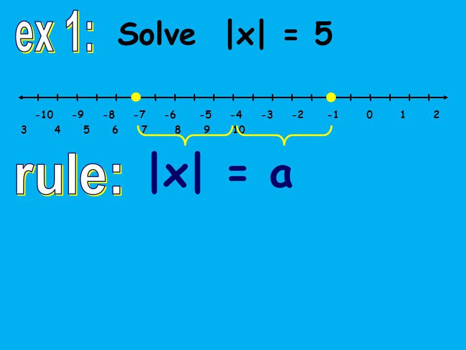-10 -9 -8 -7 -6 -5 -4 -3 -2 -1 0 1 2 3 4 5 6 7 8 9 10 Solve |x| = 5 |x| = a