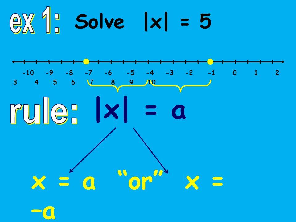 Solve |x|  5 -10 -9 -8 -7 -6 -5 -4 -3 -2 -1 0 1 2 3 4 5 6 7 8 9 10 |x| < a