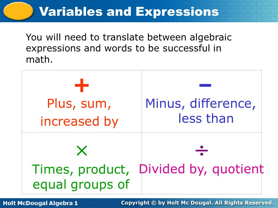 Holt McDougal Algebra 1 Variables and Expressions You will need to translate between algebraic expressions and words to be successful in math. Plus, s