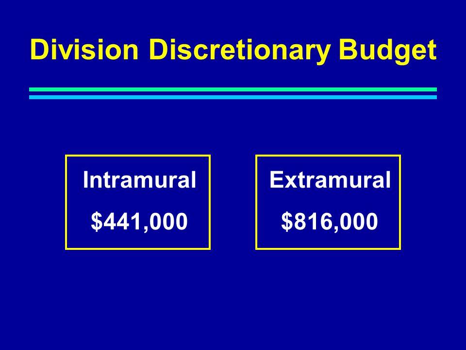 Division Discretionary Budget Intramural $441,000 Extramural $816,000
