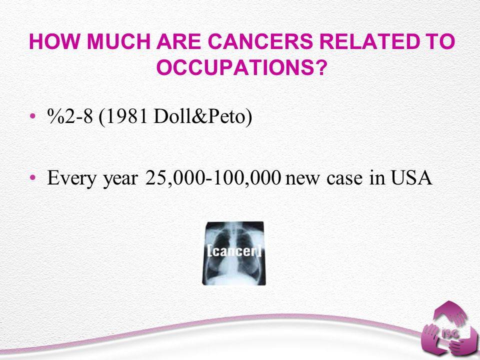 HOW MUCH ARE CANCERS RELATED TO OCCUPATIONS? %2-8 (1981 Doll&Peto) Every year 25,000-100,000 new case in USA